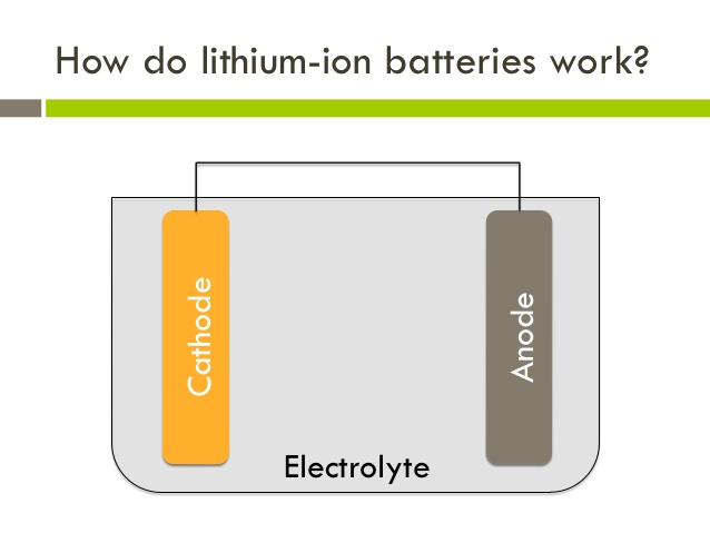 a study on lithium ion batteries and how they work Lithium-ion batteries are ubiquitous in our voltage than in other battery types and, as they must be in lithium-ion batteries lithium.